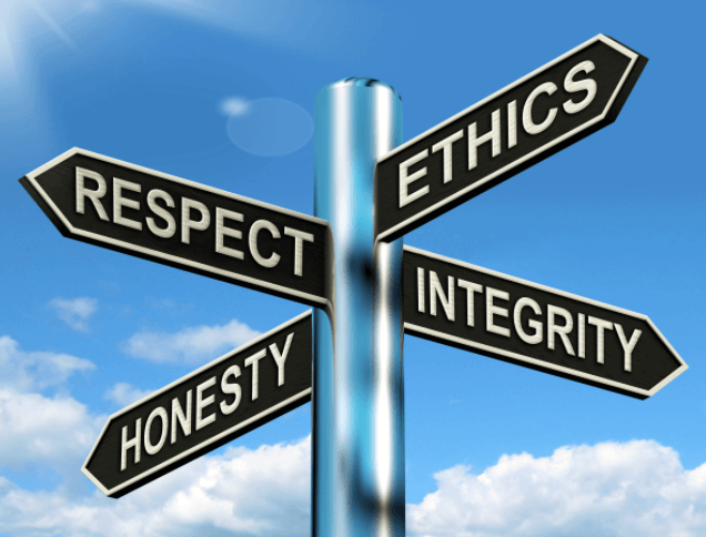 ethical behaviour signpost showing respect, honesty, integrity and ethics